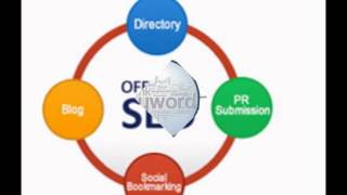 Best Online Internet marketing  Service Provider Company in Delhi | Attractive Web Solutions