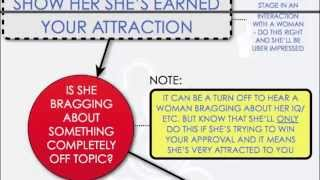 How to Attract a Woman Step by Step - The Play by Play Attraction Guide