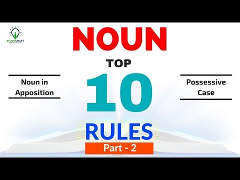 Noun Rules   Noun in Apposition   Possessive Case for  SSC CGL/ CHSL, Bank PO Part 2