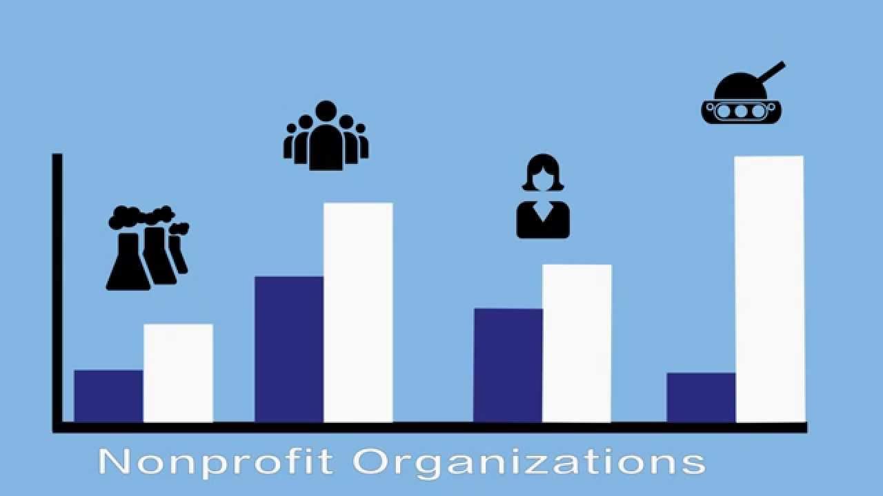 hybrid design organizational structure