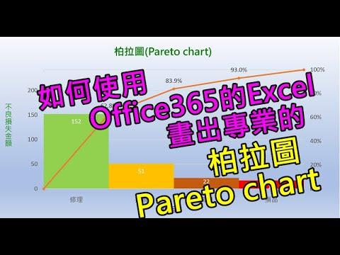 如何使用Office365的Excel畫出專業的【柏拉圖(Pareto chart)】
