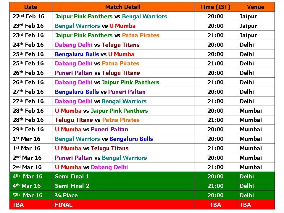 Pro Kabaddi League Pkl 2016 Schedule & Time Table Youtube