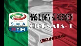 Video Hasil & Klasemen Liga Italia Lengkap & Terbaru Giornata -1 Seria 2017/2018 download MP3, 3GP, MP4, WEBM, AVI, FLV Januari 2018