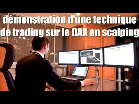 Démonstration d'une technique de trading sur le DAX en scalping