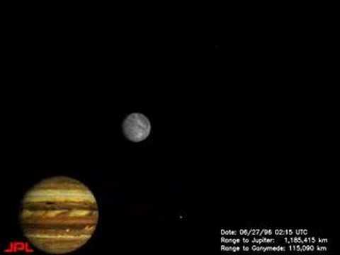 Ganymede, Jupiter