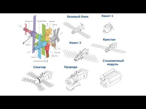 Головоломки и логические онлайн игры на русском языке
