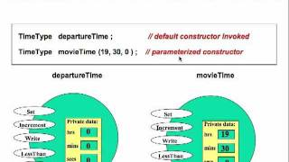 Object-Oriented Programming in C++ Live Class - Lecture 6
