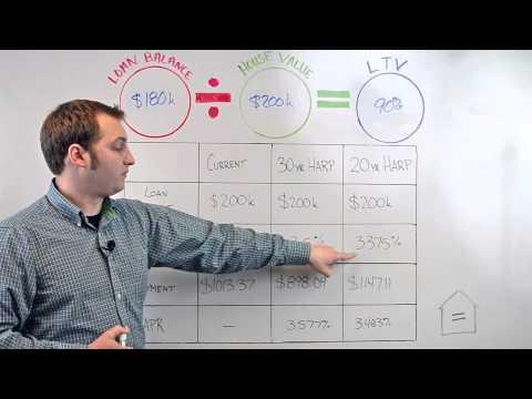 HARP Refinance Explained