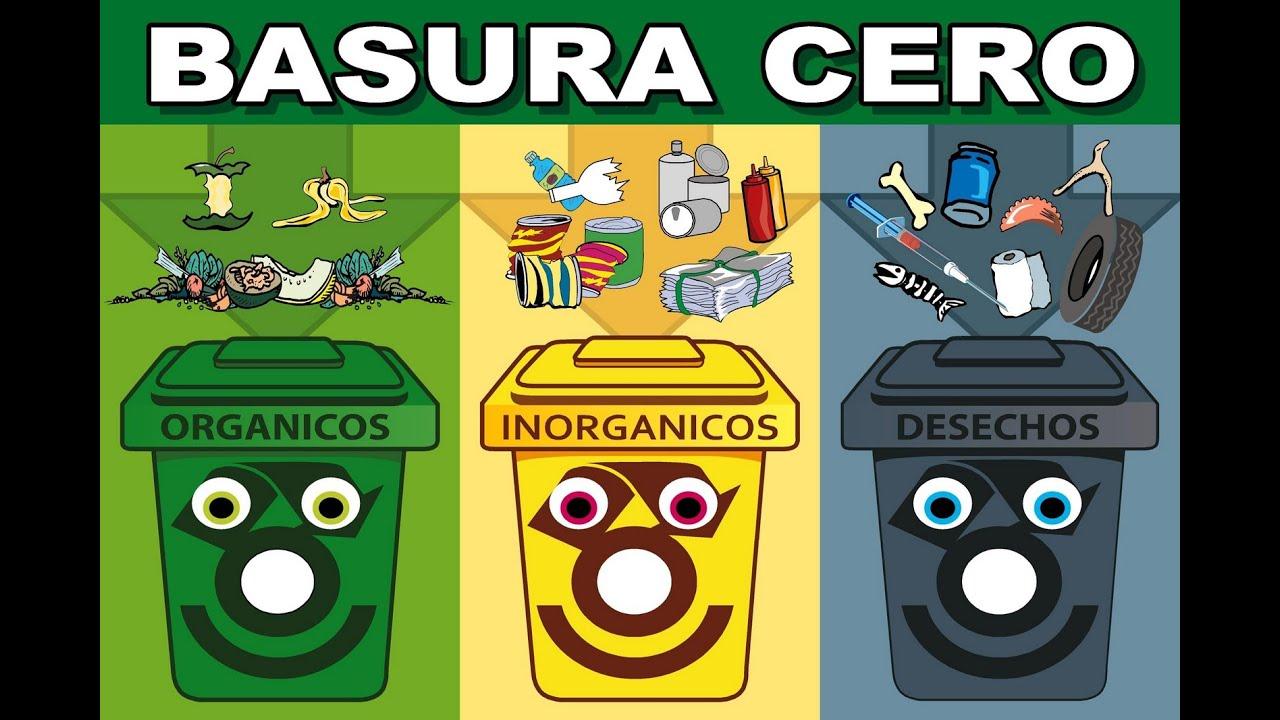 problem tica reciclaje de basura youtube