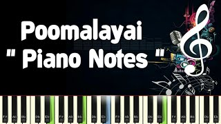 Poomalaye (pagal iravu) Ilayaraja Piano Notes, Midi & Karaoke