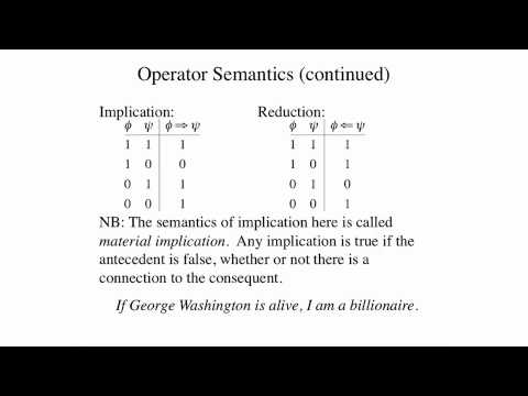 2.3 Semantics of Propositional Logic