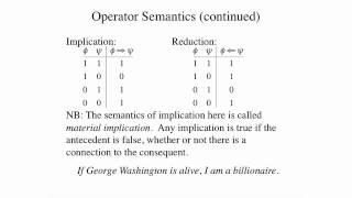 2.3 Semantics of Propositional Logic
