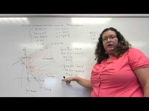 Video 49: Linear programming with an unbounded feasible set