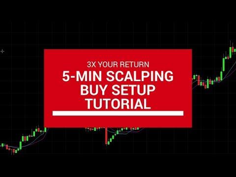 5-Min Forex Scalp Trading:  3x Your Return & Forex BUY Setup Tutorial