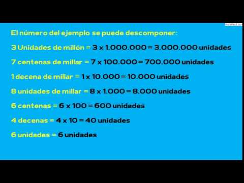 Números de 7 cifras/Matematicas Cuarto Primaria/AulaFacil.com