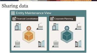 Sharing Data Across Applications video thumbnail