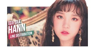 Gambar cover (G)I-DLE - HANN (Alone) Line Distribution (Color Coded) | (여자)아이들 - 한(一)