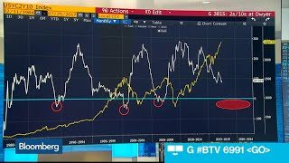 Tony Dwyer Sees a Yield Curve Bull Signal for Stocks