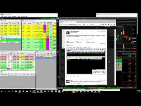 Day 20: My First Big Red Day -$5,624.44 on $RGSE