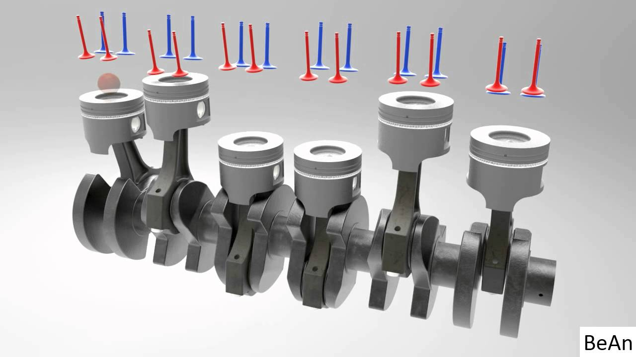 Sechszylinder-Reihenmotor Kurbeltrieb Animation - YouTube