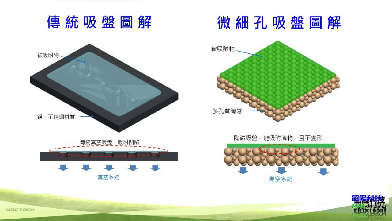 韶陽科技-陶瓷真空吸盤產品簡介 - YouTube