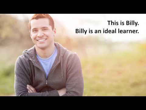 Kolb's Theory of Experiential Learning