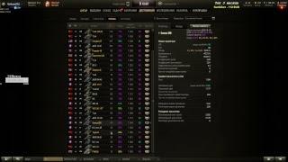 Delkonix Wn8 5k+ AMX M4 51 Кто лучший тт 9?