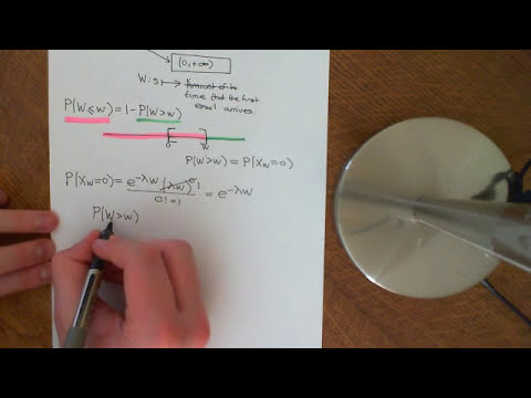 exponential poisson relationship