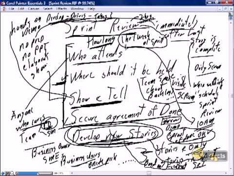 16  Scrum   Java Development   Sprint Review and Retrospective