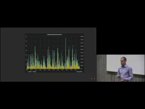 Vita Smid: Algorithmic trading with asyncio