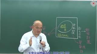 土地利用教學觀摩_于俊明【首宇文化】