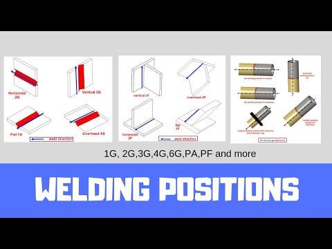 Welding Test Positions