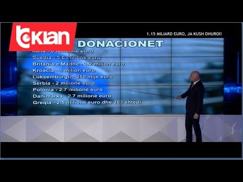 Opinion - 1,15 Miliard Euro, Ja Kush Dhuroi! (17 Shkurt 2020)