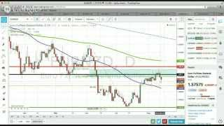 Daily Forex Mentoring, August 14 2014: