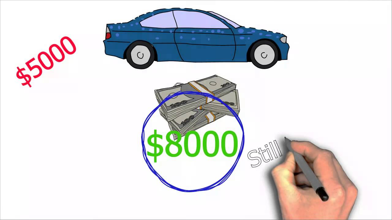 Is buying a hail damaged car a good deal? - YouTube