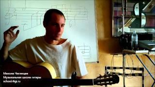 Основы полифоничной игры на гитаре. Урок. Часть 1