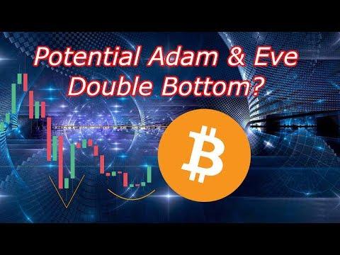 Bitcoin Live : BTC At Critical Resistance. Episode 619 - Crypto Technical Analysis