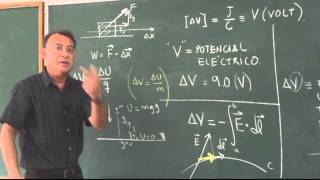 Clase 35: Definición de la diferencia de potencial eléctrico.
