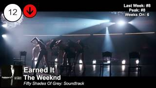 Top 25 - Billboard Hip-Hop/R&B Songs | Week of February 14, 2015