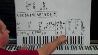 PIANO LESSONS - How To Play Rhythmically With Both Hands