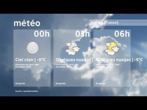Météo Poitiers   mercredi 25 janvier 2017