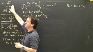 Gravitational Orbital Energy Part 3 Physics Tutorial Planetary Mechanics