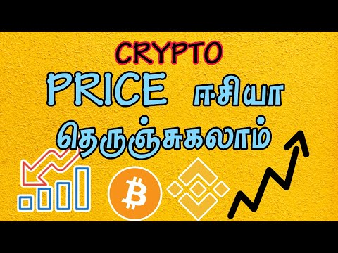 Check Crypto Markets Easy | Bybit | @NsN Tech