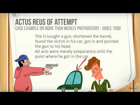 Attempts - A2 Criminal Law