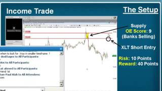 Sam Seiden: Trading Like a Bank in FX
