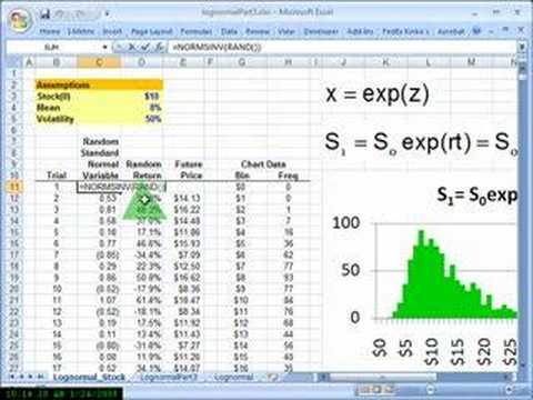 how to make a lognormal graph on excel