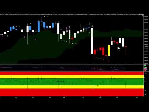 renko-trend-reversal-breakout-in-the-s-p