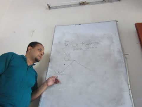 ACCA SCHOOL F2 and CIMA/BA2 class 2/ Material Stock Control