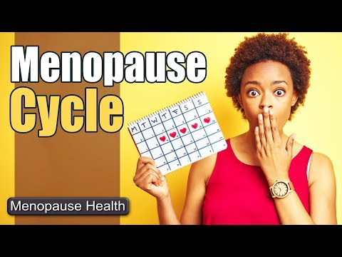 Menopause Menstrual Cycle Changes