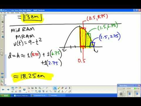 SanfordFlipMath AP Calculus 5.1A RAM